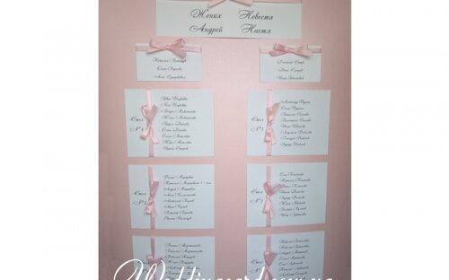 Рассадка гостей на свадьбе
